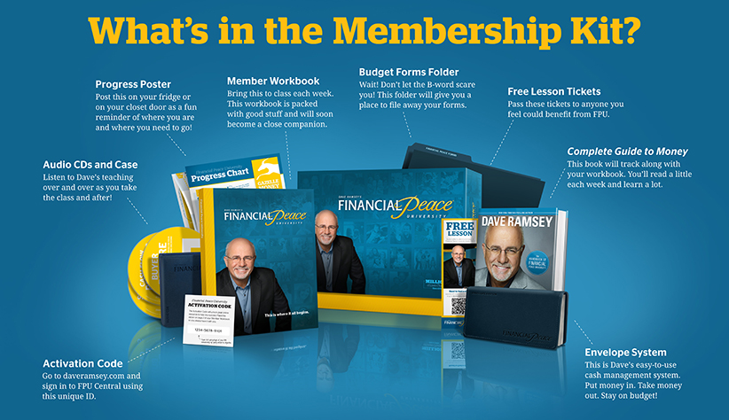 Printables Dave Ramsey Financial Peace Worksheets knoxville plumbing hosting financial peace university fpu membership kit