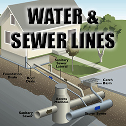 water and sewer lines in knoxville