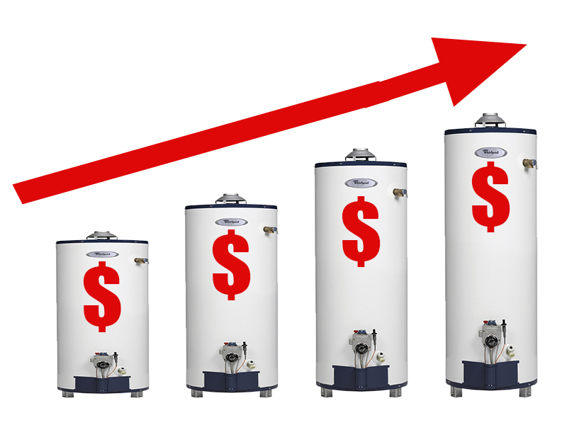 Water Heater Prices Knoxville